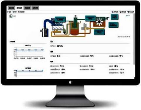 Computer equipment operation data analysis