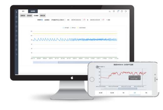 Equipment historical data analysis